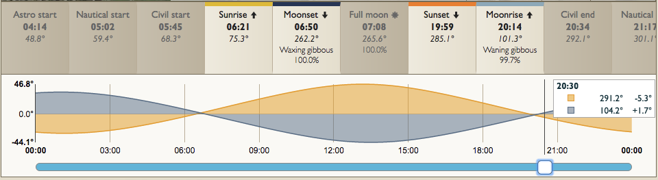 moon-rising-ephemeris.png